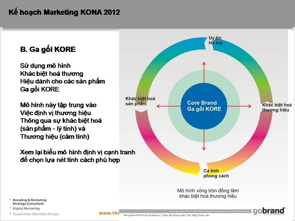 Tư vấn chiến lược thương hiệu và chiến lược Marketing, công ty KONA Việt Nam