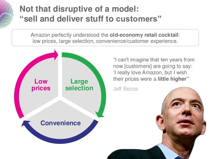 Jeff Benzof -  Ông chủ của Amazon
