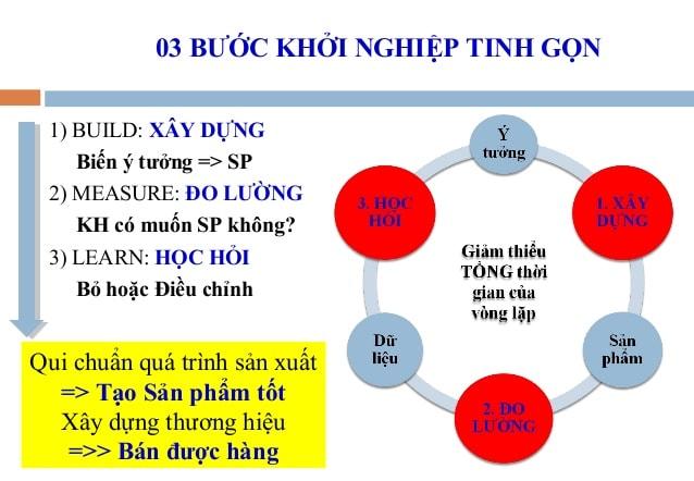 3 bước khởi nghiệp Tinh gọn. TS. Hoàng Xuân Trọng, Phó trưởng khoa Kinh tế, Đại Học Tây Bắc