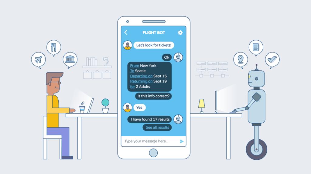 Chatbot - Xu hướng Digital Marketing 2018