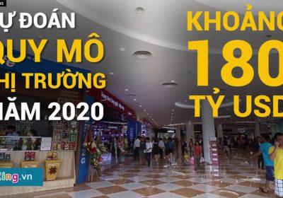 Tổng quan thị trường bán lẻ Việt Nam