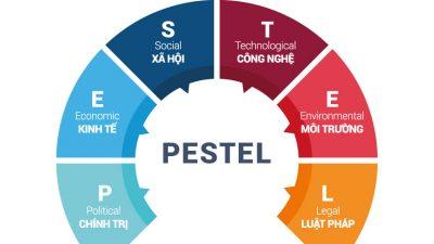 Mô hình PESTEL - Xây dựng chiến lược kinh doanh