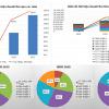 Biểu mẫu báo cáo Kế hoạch Kinh doanh