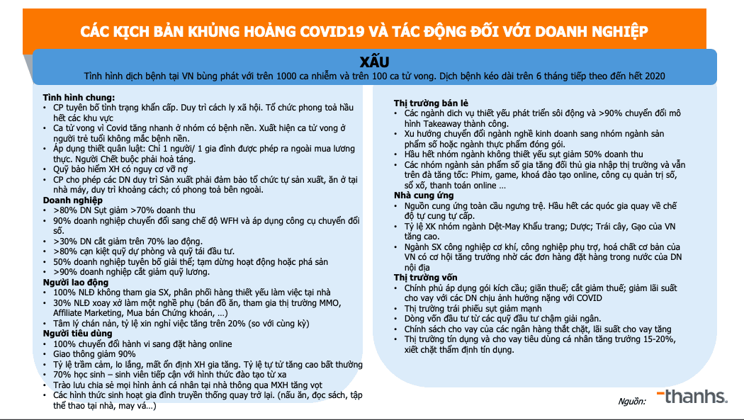 Các kịch bản khủng hoảng COVID19 và TÁC ĐỘNG ĐỐI VỚI DOANH NGHIỆP